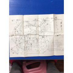 上海市部分學校分布圖(帶毛澤東語錄)(au25427612)_7788舊貨商城__七七八八商品交易平臺(7788.com)